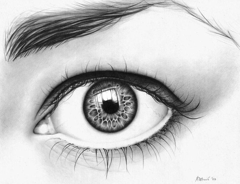 eyes drawings realistic surprise eye